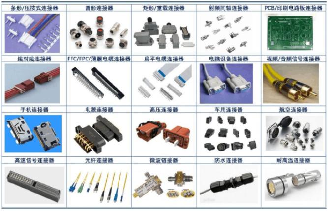 连接器的定义、类型、基本结构及基本性能