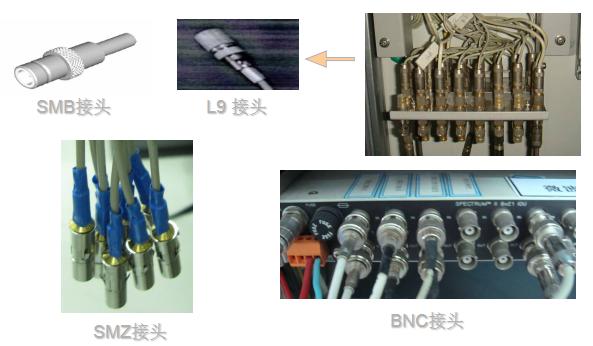 常见传输线缆连接器接插件接头