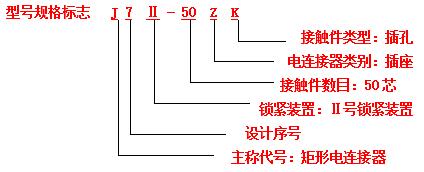 电连接器接插件的标志方法