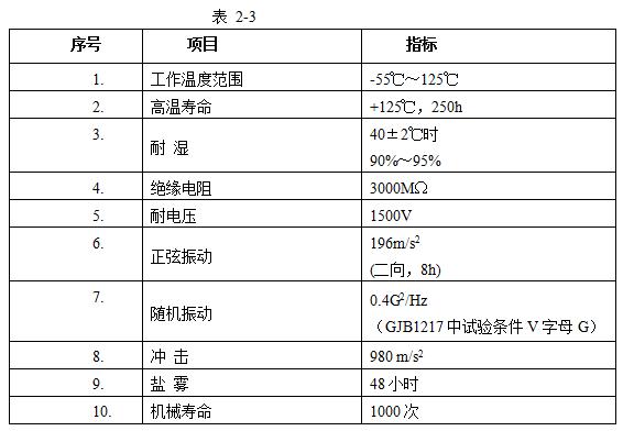 Y11系列小圆形密封电连接器接插件验收项目及要求