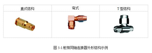 高频电连接器接插件的典型结构
