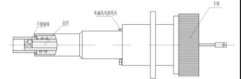 军用分离脱落电连接器接插件的基本结构