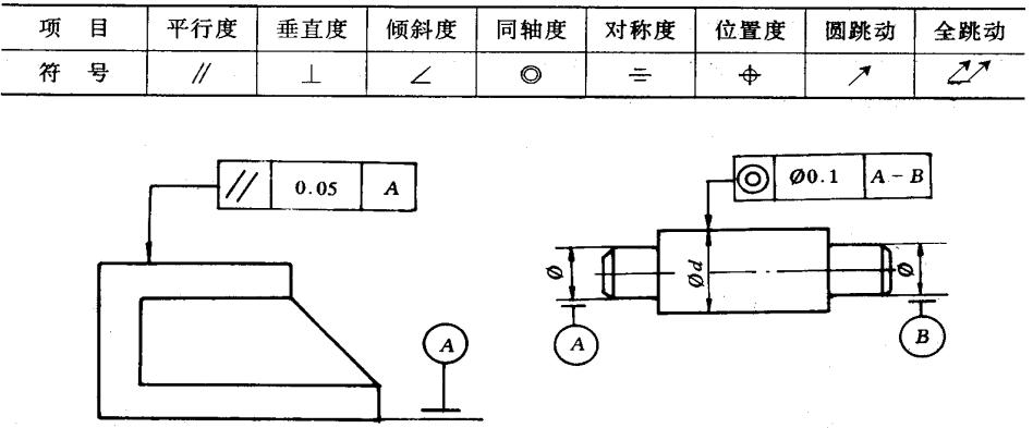 机械加工中的加工精度包括哪些内容?