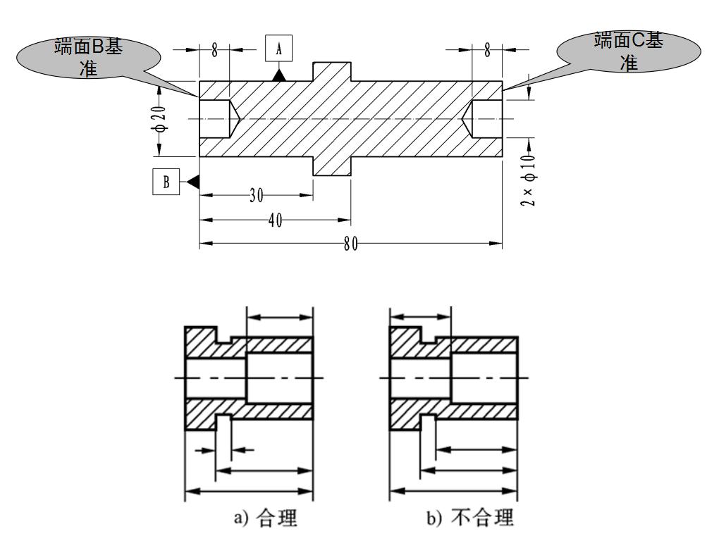 机械加工中工件工艺规程的制定