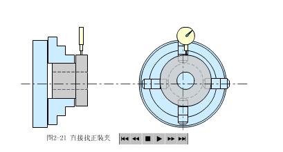 机械加工中工件的安装
