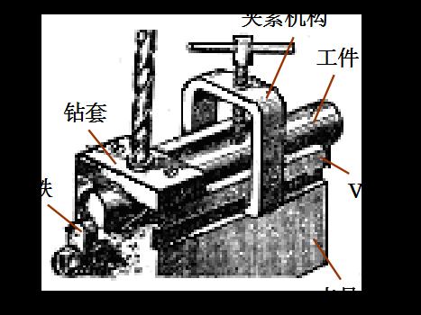 精密五金加工中夹具的作用、分类及组成