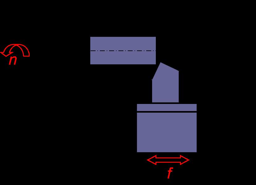 机床几何误差及其对加工精度的影响