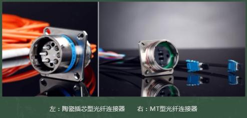 光纤连接器接插件有哪些种类?